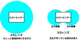 2d3dccd.jpg